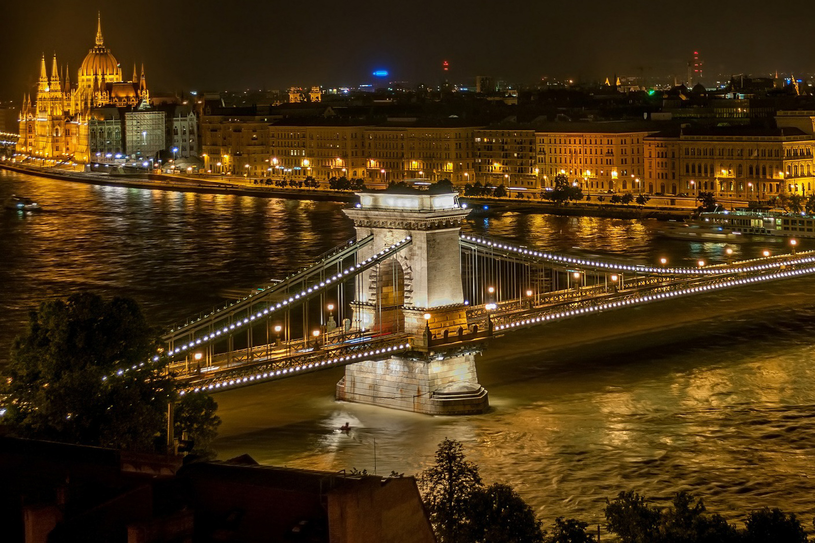 What to do in budapest in the city of hungary budapest and all of the best things to do in budapest